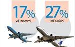 Chiến lược phát triển dịch vụ vận tải hàng không dân dụng đến năm 2020, định hướng đến năm 2030